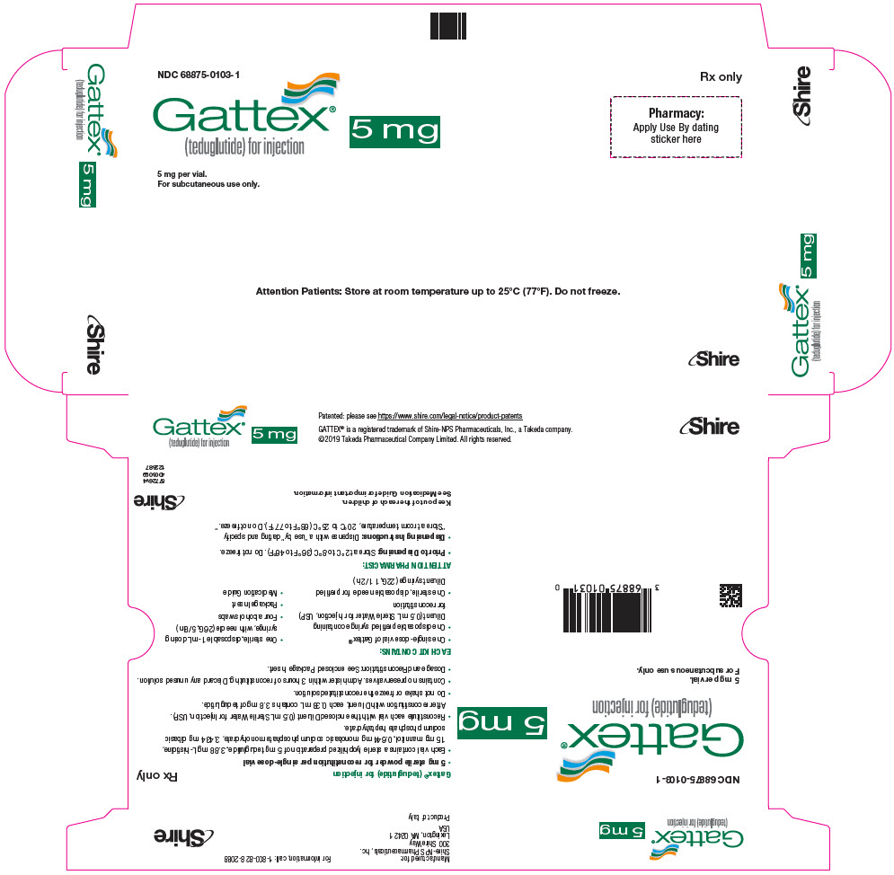 Gattex Information Side Effects Warnings And Recalls