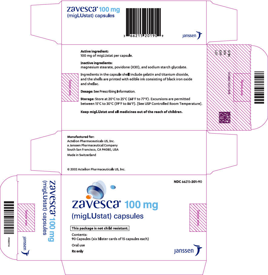Zavesca Information, Side Effects, Warnings and Recalls