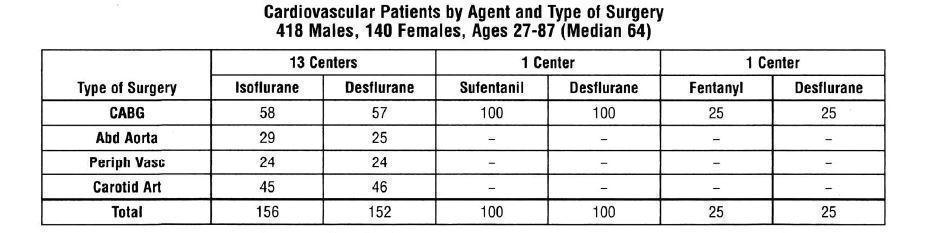 Ultane (Sevoflurane): Side Effects, Interactions, Warning ...