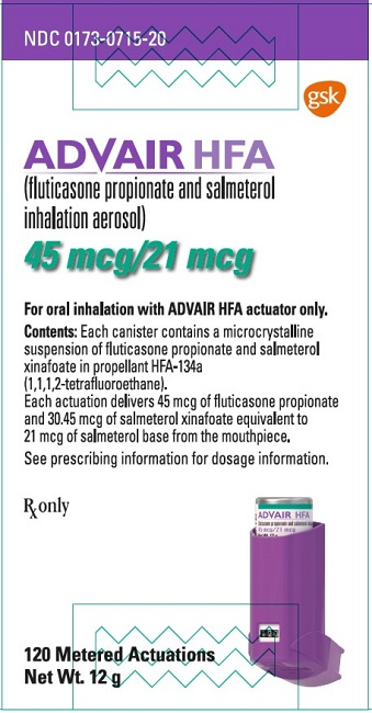 Advair Hfa Information Side Effects Warnings And Recalls