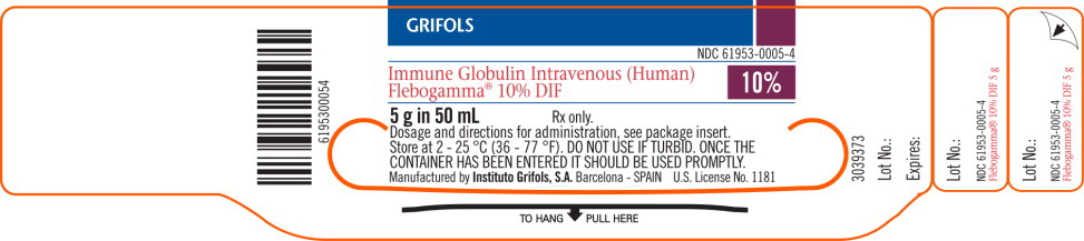 Prescription Drugs Manufactured By Grifols Usa, Llc - Recall Guide