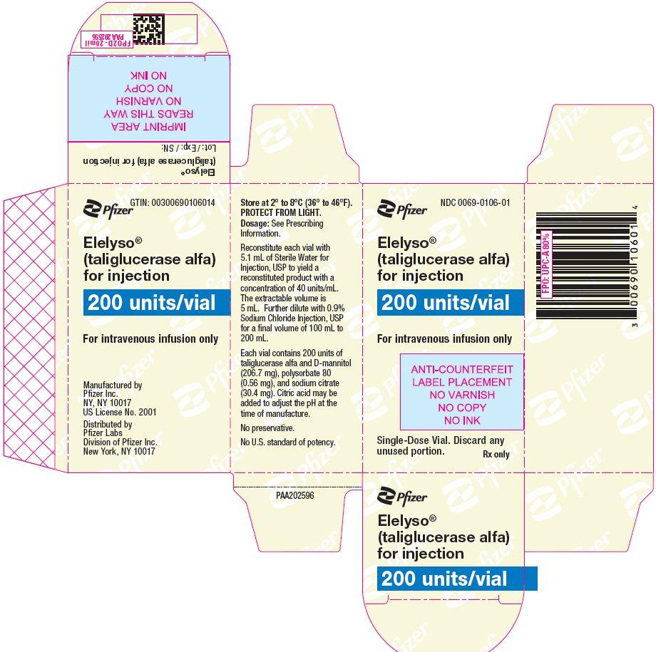 Wizmed Drug Label for Pfizer Laboratories Div Pfizer Inc - Taliglucerase alfa NDC number 0069-0106-01