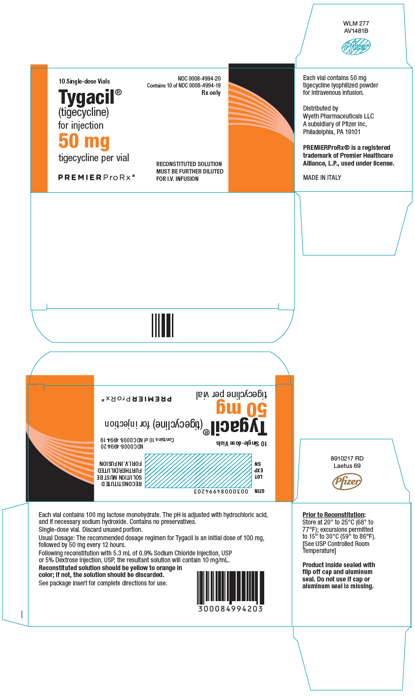 Wizmed Drug Label for Wyeth Pharmaceuticals LLC, a subsidiary of Pfizer  - TIGECYCLINE NDC number 0008-4994-20
