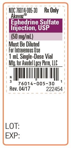 Rx Item-Akovaz (Ephedrine Sulf) 50Mg/ml Sdv 25X1ml By Avadel Pharma