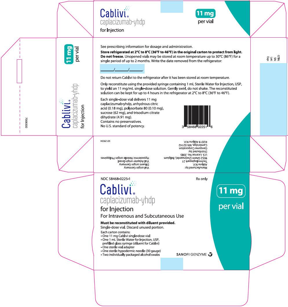Rx Item- Cablivi 11mg (11 Mg) Kit 1X1 Each By Sanofi