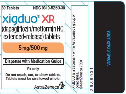 Xigduo XR Advanced Patient Information