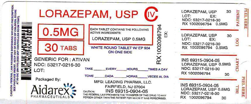 clonazepam drug schedule classification meth