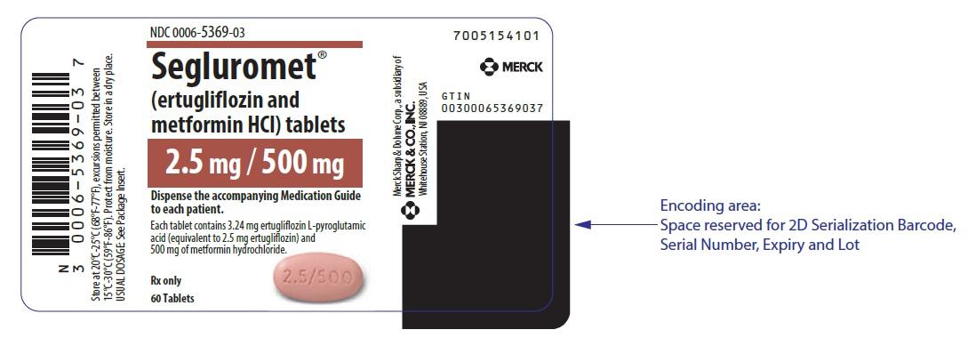 SEGLUROMET TB 2.5-500MG 60UU