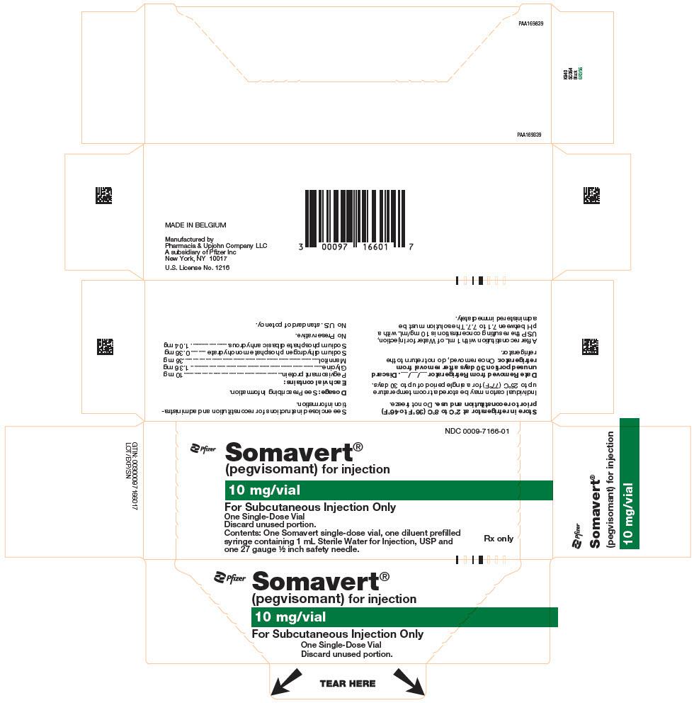 RX ITEM-Somavert 15Mg (105Mg) Powder Vial 1X1 Ea