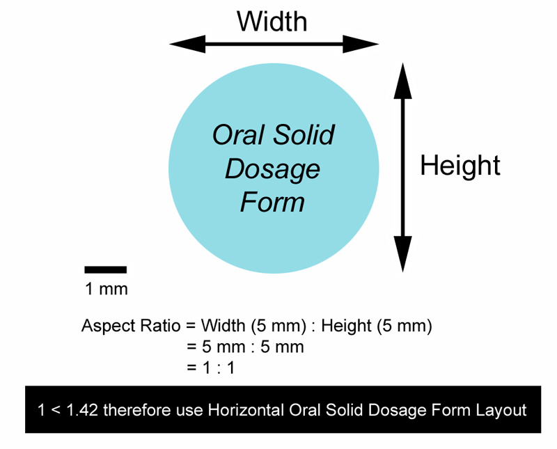 image of solid dosage form, with well defined image aspect ratio