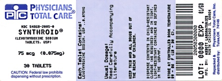 image of 0.075 mg package label