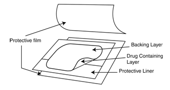 Fentanyl Transdermal Patch
