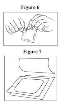 Applying a Fentanyl Transdermal System Figure 6 and 7