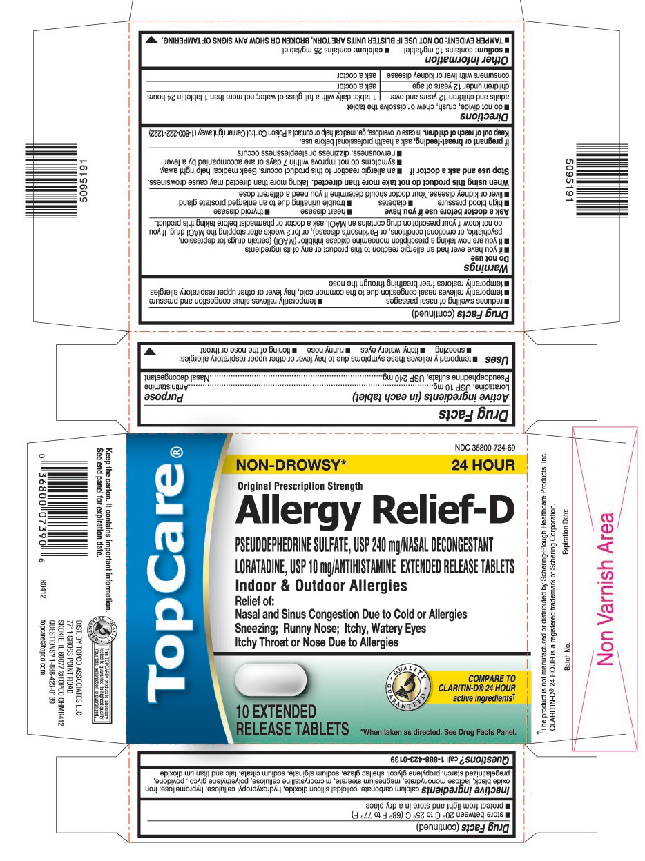 This is the 10 count blister carton label for TopCare Loratadine D tablets.