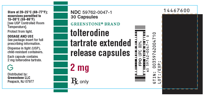 Tolterodine Tartrate Extended Release (Tolterodine Tartrate) Capsule, Extended Release [Greenstone Llc]
