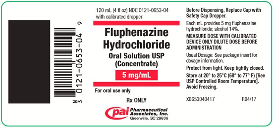 Fluphenazine Hydrochloride Solution, Concentrate [Pharmaceutical Associates, Inc.]