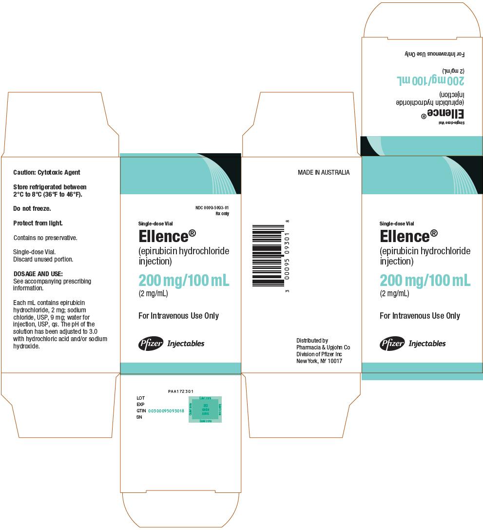 PRINCIPAL DISPLAY PANEL - 200 mg/100 mL Vial Carton