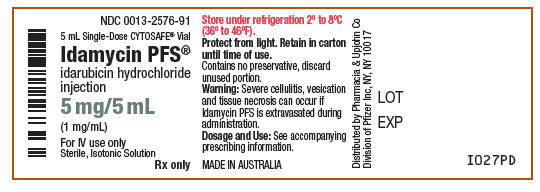PRINCIPAL DISPLAY PANEL - 5 mg/5 mL Vial Label