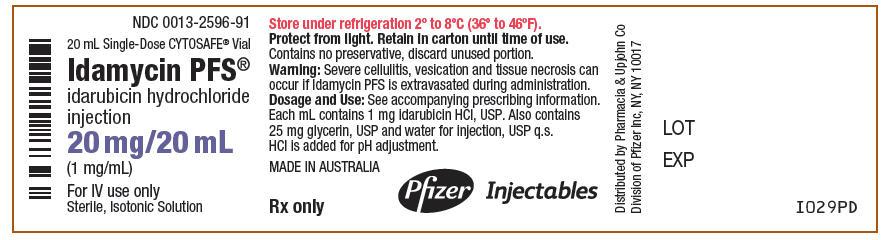 PRINCIPAL DISPLAY PANEL - 20 mg/20 mL Vial Label