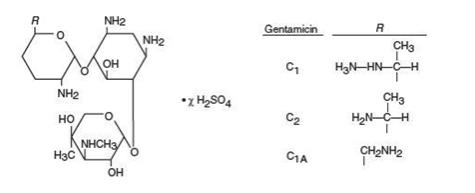 The structural formula for Gentamicin is obtained from cultures of Micromonospora purpurea. It is a mixture of the sulfate salts of gentamicin C1, C2, and C1A. All three components appear to have similar antimicrobial activity. Gentamicin sulfate occurs as a white to buff powder and is soluble in water and insoluble in alcohol.