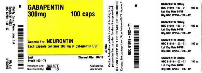 Gabapentin Capsule [Direct Rx]