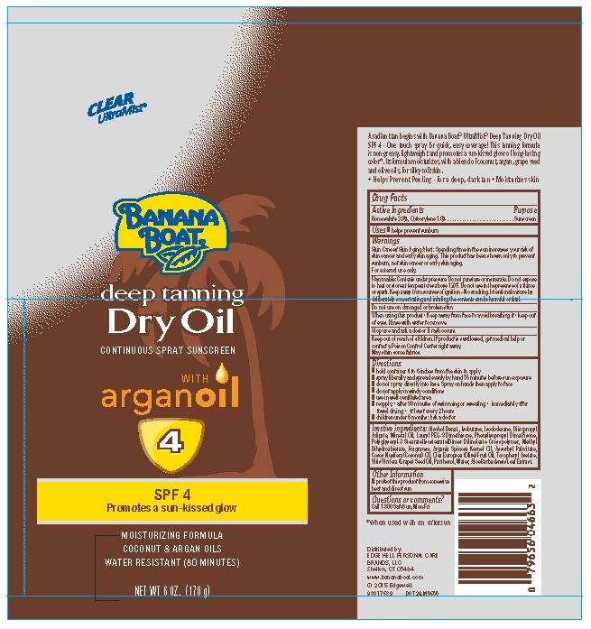 Banana Boat (Homosalate Octocrylene) Spray [Energizer Personal Care Llc]