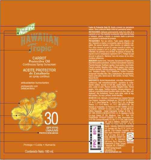 PRINCIPAL DISPLAY PANEL Hawaiian Tropic Carrot Protective Oil SPF 30