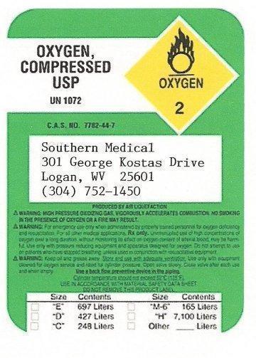 Triaminic Cough And Sore Throat (Acetaminophen, Dextromethorphan Hbr) Suspension [Novartis Consumer Health, Inc.]
