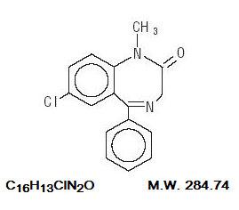 Diazepam Tablets Structural Formula