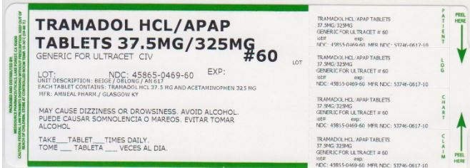 Tramadol Hydrochloride And Acetaminophen Tablet [Medsource Pharmaceuticals]