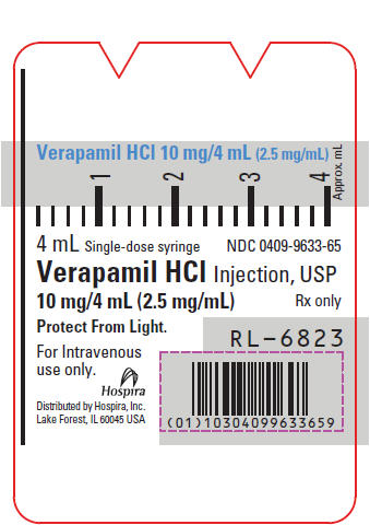 PRINCIPAL DISPLAY PANEL - 2 mL Ampule Container Label