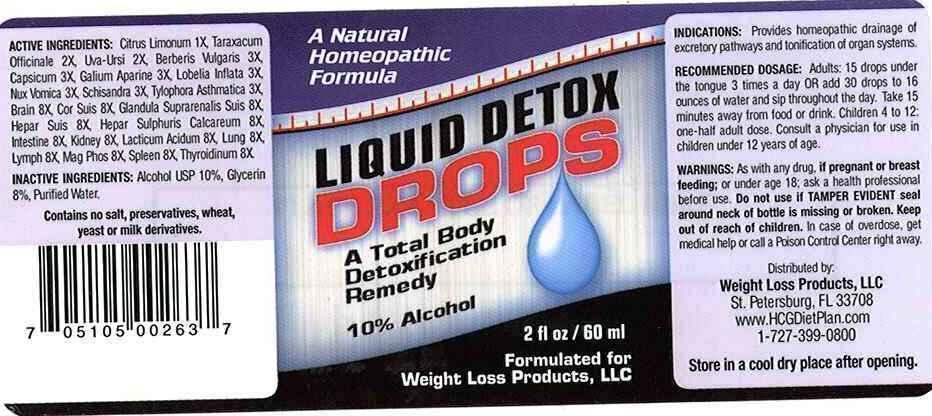 Liquid Detox Drops (Citrus Limonum, Taraxacum Officinale, Uva Ursi, Berberis Vulgaris, Capsicum Annuum, Galium Aparine, Lobelia Inflata) Liquid [Weight Loss Products Llc]