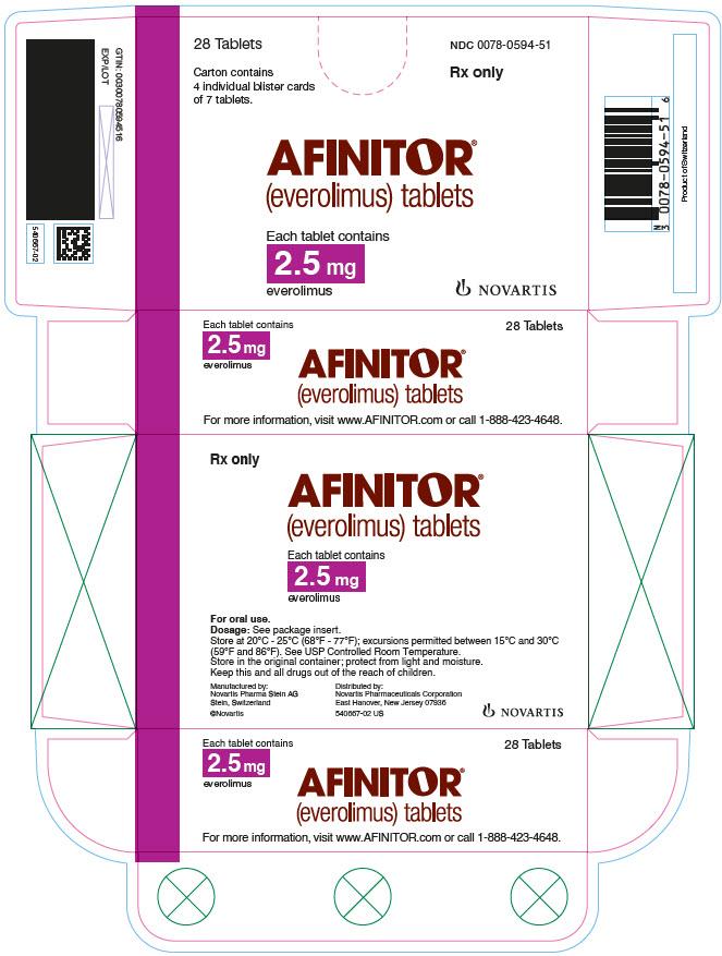 Sumatriptan Succinate Tablet [Cobalt Laboratories]