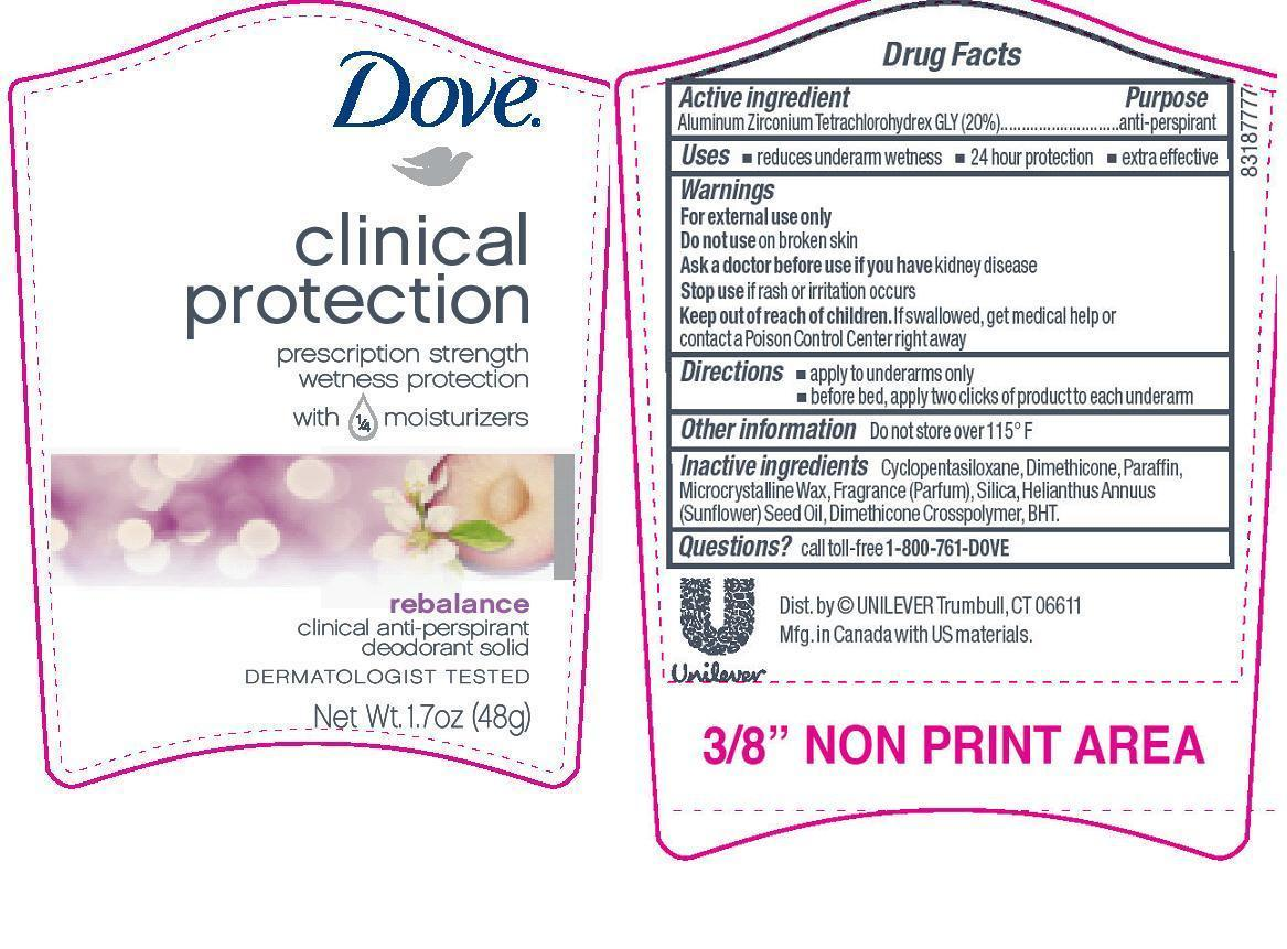 Dove Clinical Protection Rebalance Antiperspirant And Deodorant (Aluminum Zirconium Tetrachlorohydrex Gly) Stick [Conopco Inc. D/b/a Unilever]