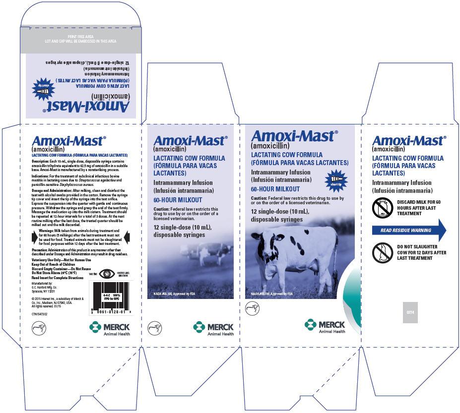 Amoxi-mast (Amoxicillin) Suspension [Merck Sharp & Dohme Corp.]