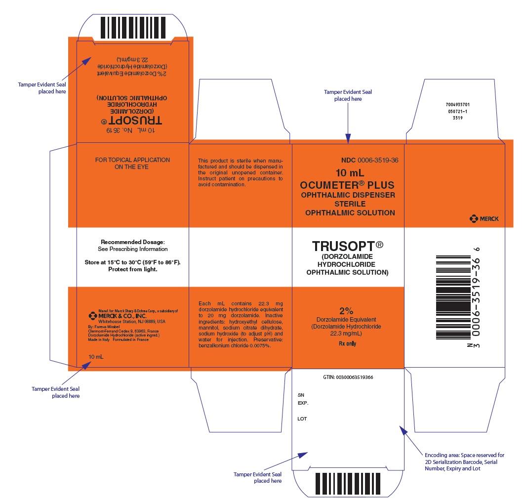 Trusopt (Dorzolamide Hydrochloride) Solution [Merck Sharp & Dohme Corp.]