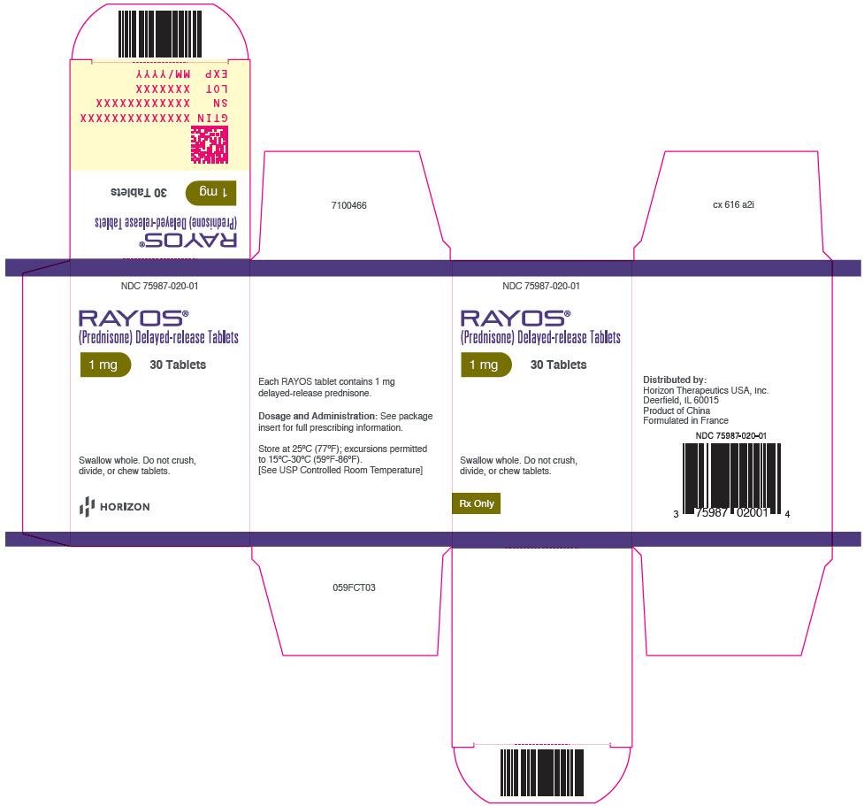 PRINCIPAL DISPLAY PANEL - 1 mg Tablet Bottle Carton