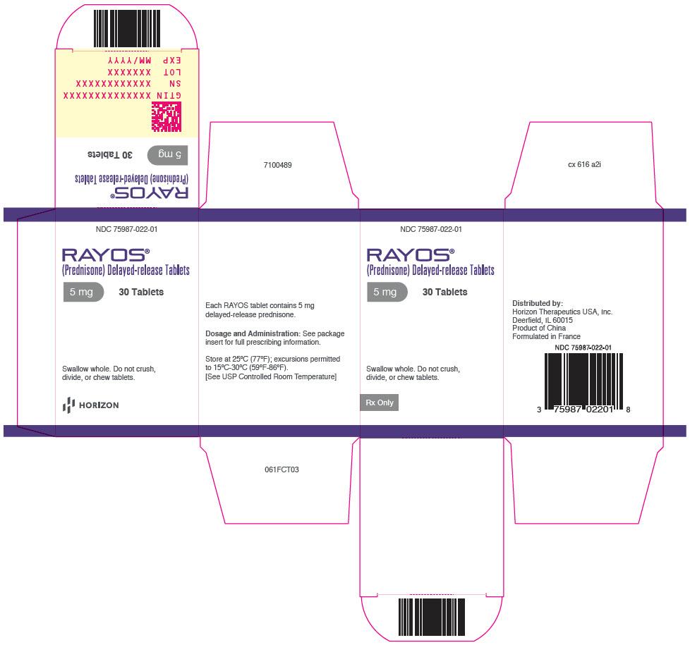 PRINCIPAL DISPLAY PANEL - 5 mg Tablet Bottle Carton