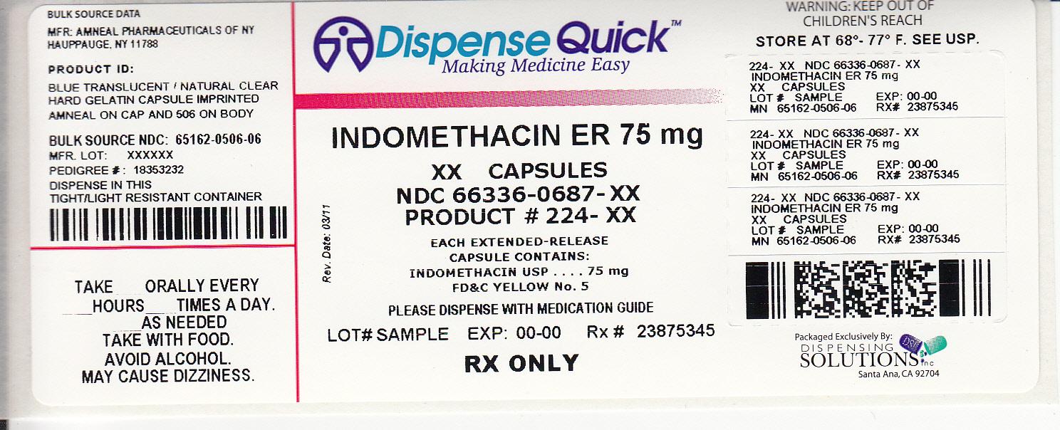 NDC 66336-0687-XX