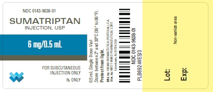 Sumatriptan (Sumatriptan Succinate) Injection [West-ward Pharmaceutical Corp]