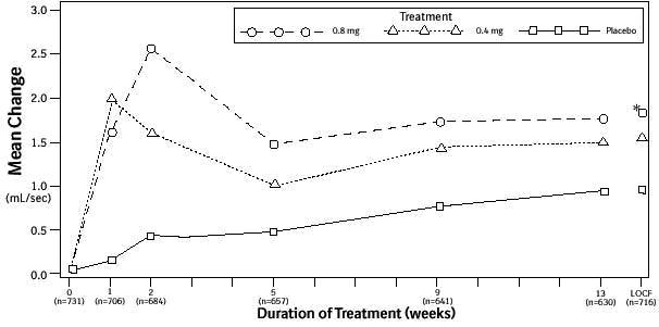 structured formula for tamsulosin