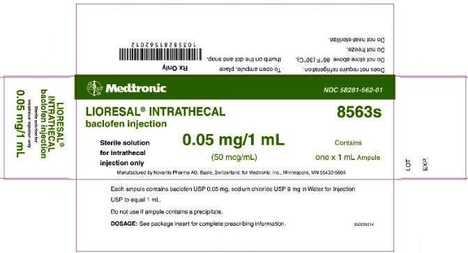 Lioresal (Baclofen) Injection [Medtronic Neuromodulation]