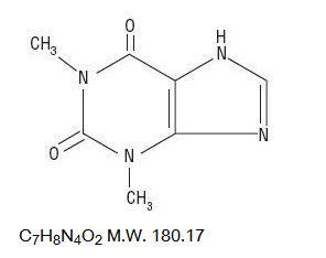 Theophylline Structural Formula