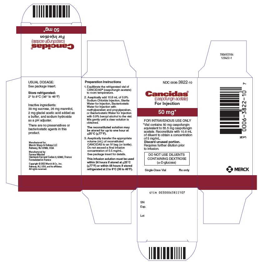 Cancidas (Caspofungin Acetate) Injection, Powder, Lyophilized, For Solution [Merck Sharp & Dohme Corp.]