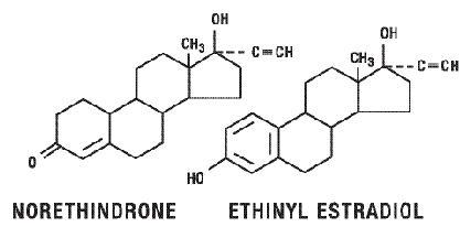 Norethindrone and ethinyl estradiol structural formulas