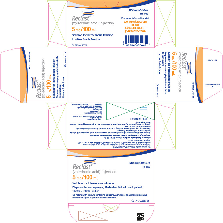 PRINCIPAL DISPLAY PANEL Package Label – 5 mg / 100 mL Rx Only		NDC 0078-0435-61 Reclast®  (zoledronic acid) injection 5 mg / 100 mL Solution for Intravenous Infusion Dispense the accompanying Medication Guide to each patient. 1 bottle – Sterile Solution Do not mix with calcium-containing solutions.  Administer as a single intravenous solution through a separate vented infustion line.