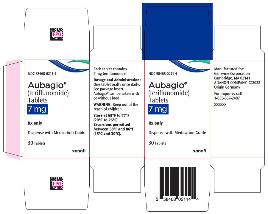 Aubagio (Teriflunomide) Tablet, Film Coated [Genzyme Corp.]