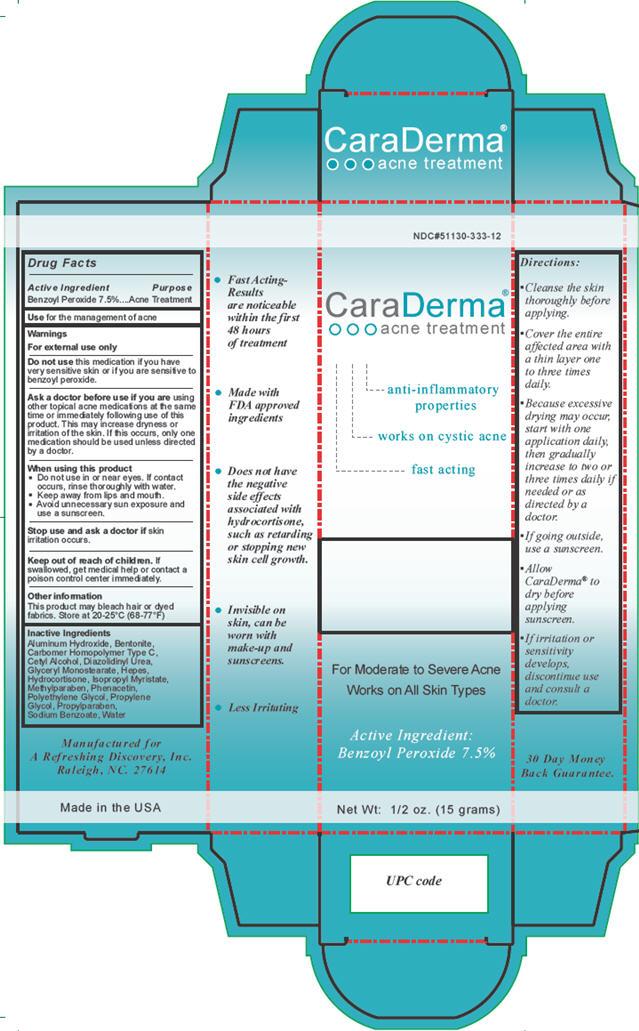 CaraDerma Carton Label