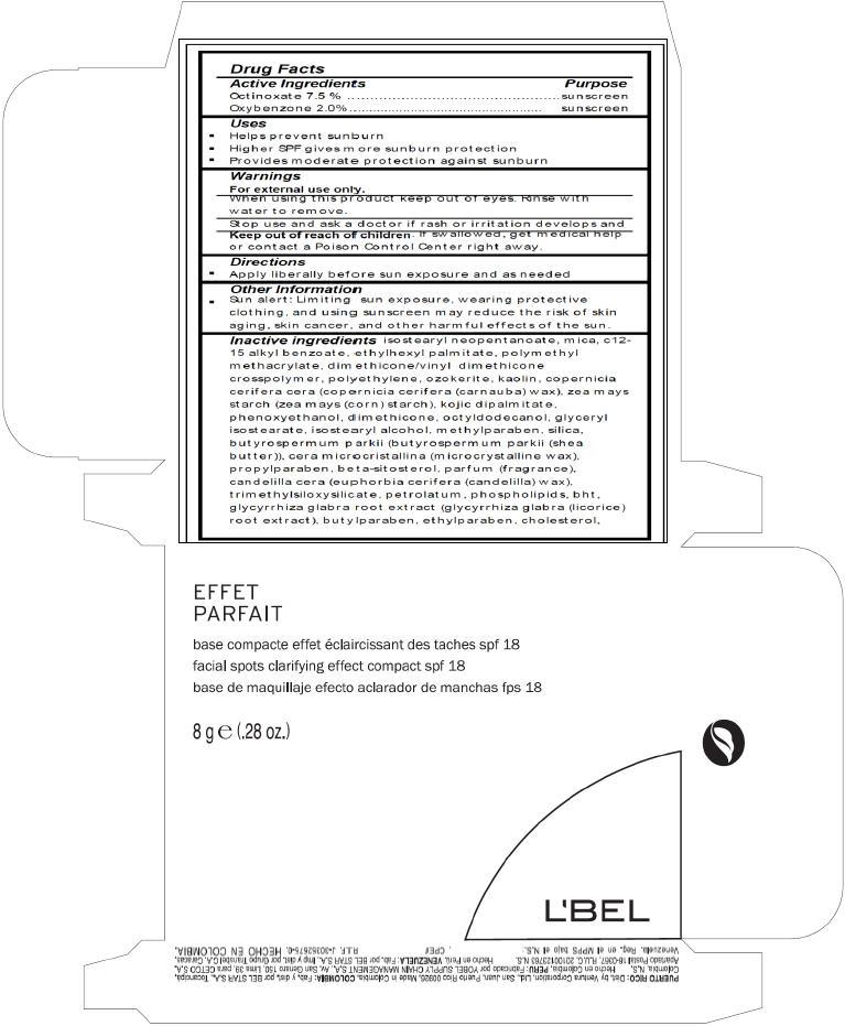 Lbel (Octinoxate And Oxybenzone) Powder [Ventura International Ltd. (San Francisco, Ca)]