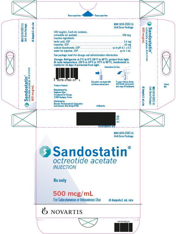 PRINCIPAL DISPLAY PANEL Package Label – 50 mcg/mL Rx Only		NDC 0078 0180 01 Sandostatin Injection  octreotide acetate 50 mcg/mL (0.05 mg/mL)